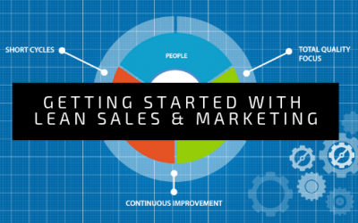 How to Get Started with Lean Sales & Marketing
