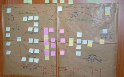 Eliminating Waste with a Value Stream Map (VSM)